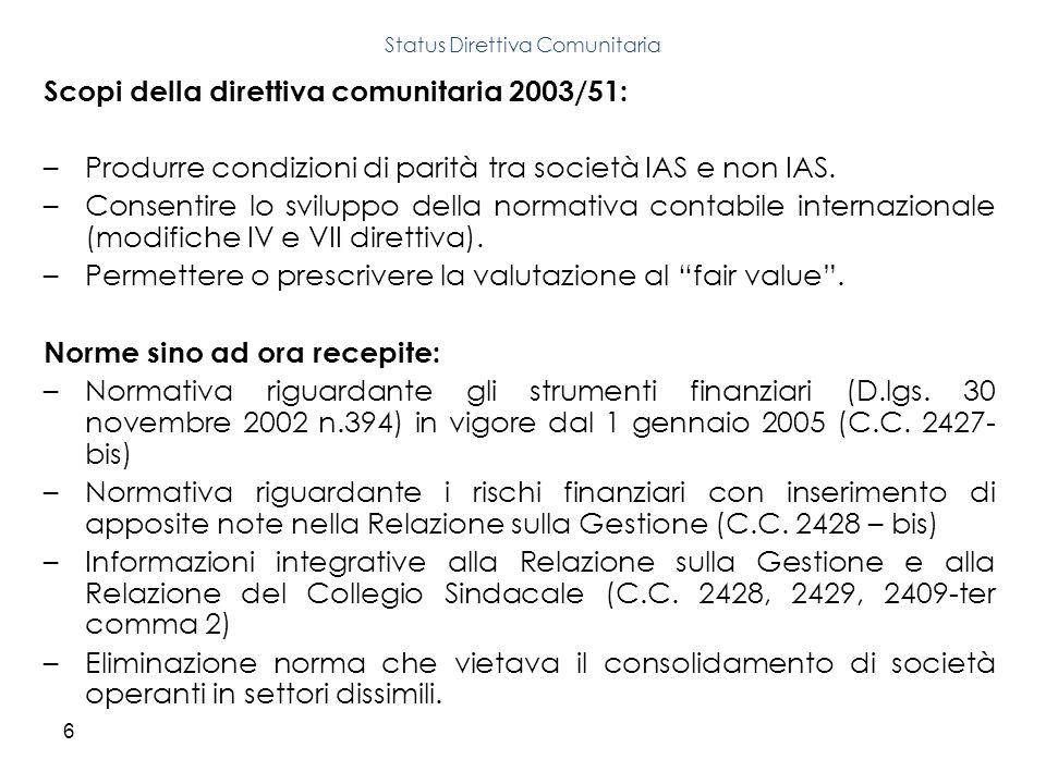 6 Scopi della direttiva comunitaria 2003/51: –Produrre condizioni di parità tra società IAS e non IAS. –Consentire lo sviluppo della normativa contabi