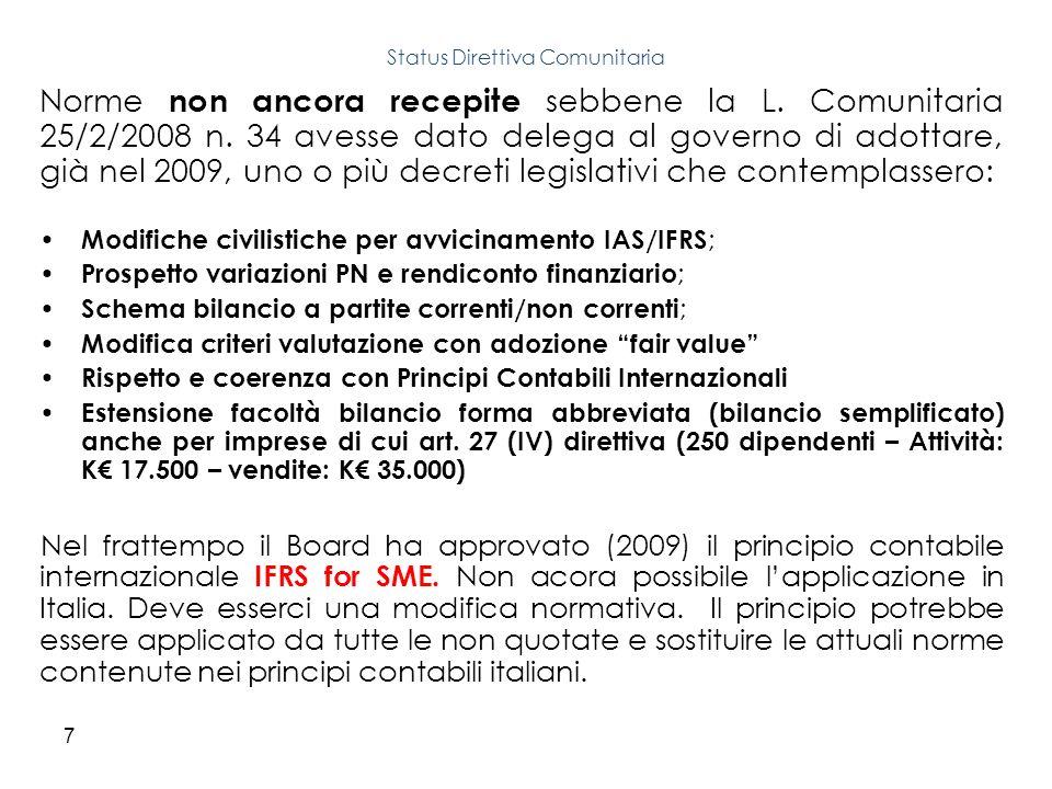 7 Norme non ancora recepite sebbene la L. Comunitaria 25/2/2008 n. 34 avesse dato delega al governo di adottare, già nel 2009, uno o più decreti legis
