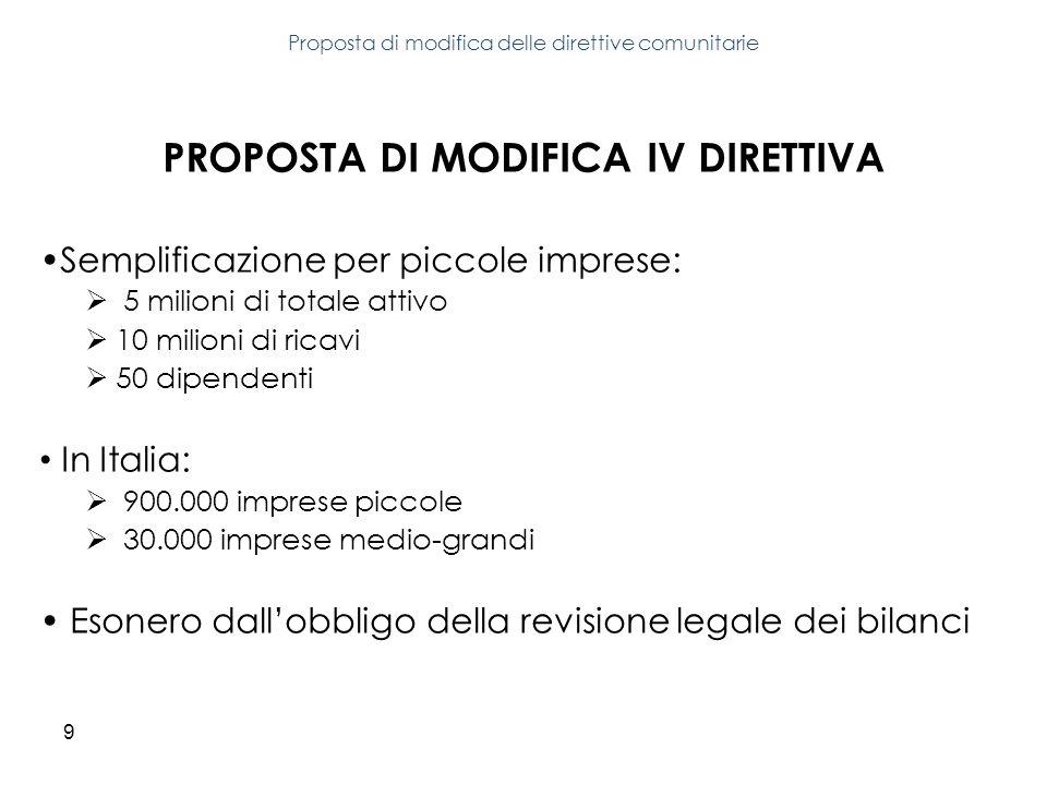 9 PROPOSTA DI MODIFICA IV DIRETTIVA Semplificazione per piccole imprese: 5 milioni di totale attivo 10 milioni di ricavi 50 dipendenti In Italia: 900.