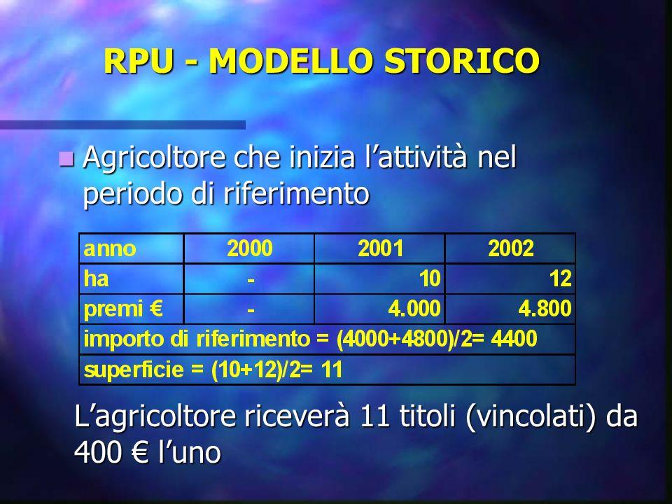 RPU - MODELLO STORICO Lagricoltore riceverà 11 titoli (vincolati) da 400 luno Agricoltore che inizia lattività nel periodo di riferimento Agricoltore