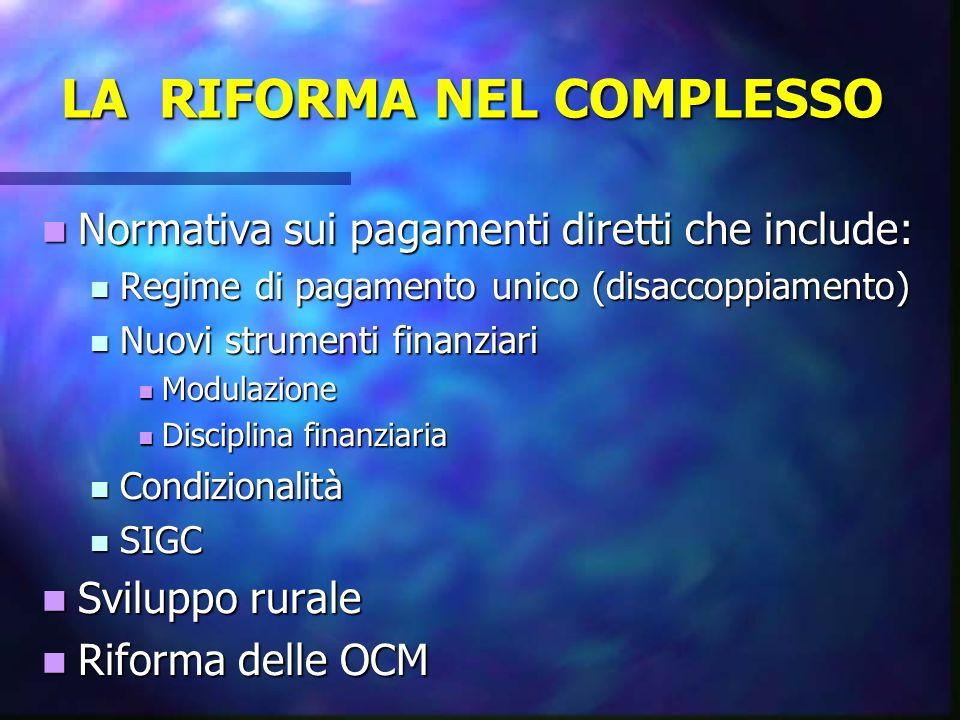 LA RIFORMA NEL COMPLESSO Normativa sui pagamenti diretti che include: Normativa sui pagamenti diretti che include: Regime di pagamento unico (disaccop