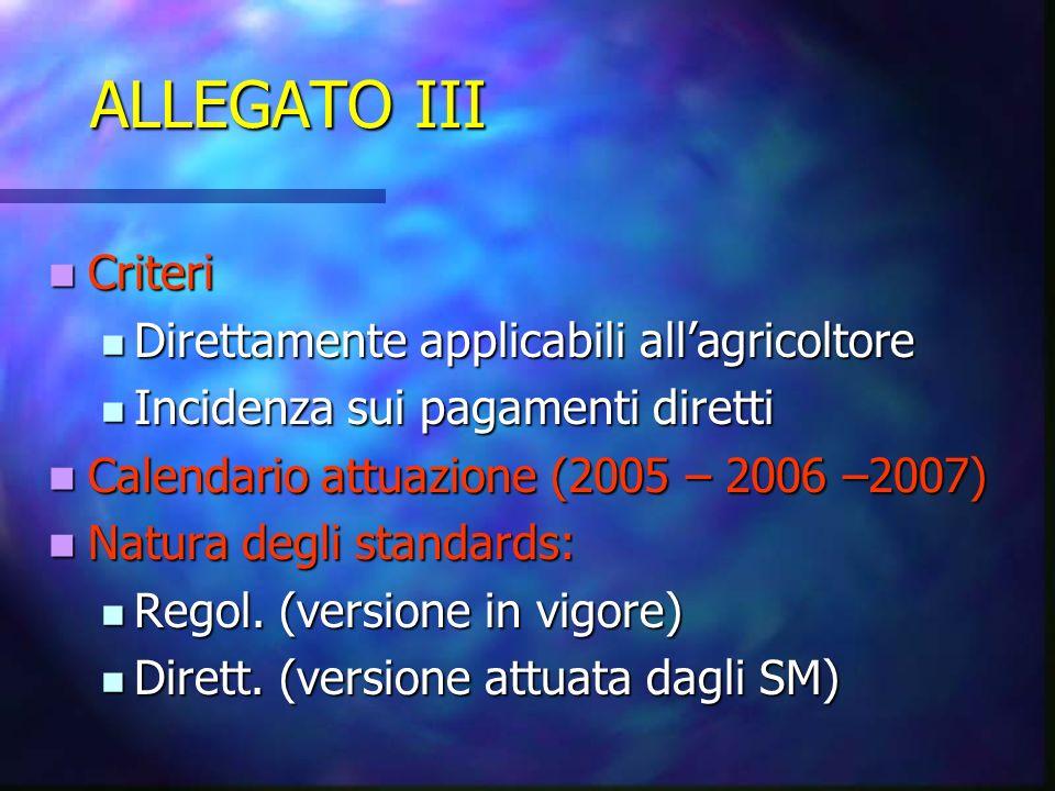 ALLEGATO III Criteri Criteri Direttamente applicabili allagricoltore Direttamente applicabili allagricoltore Incidenza sui pagamenti diretti Incidenza