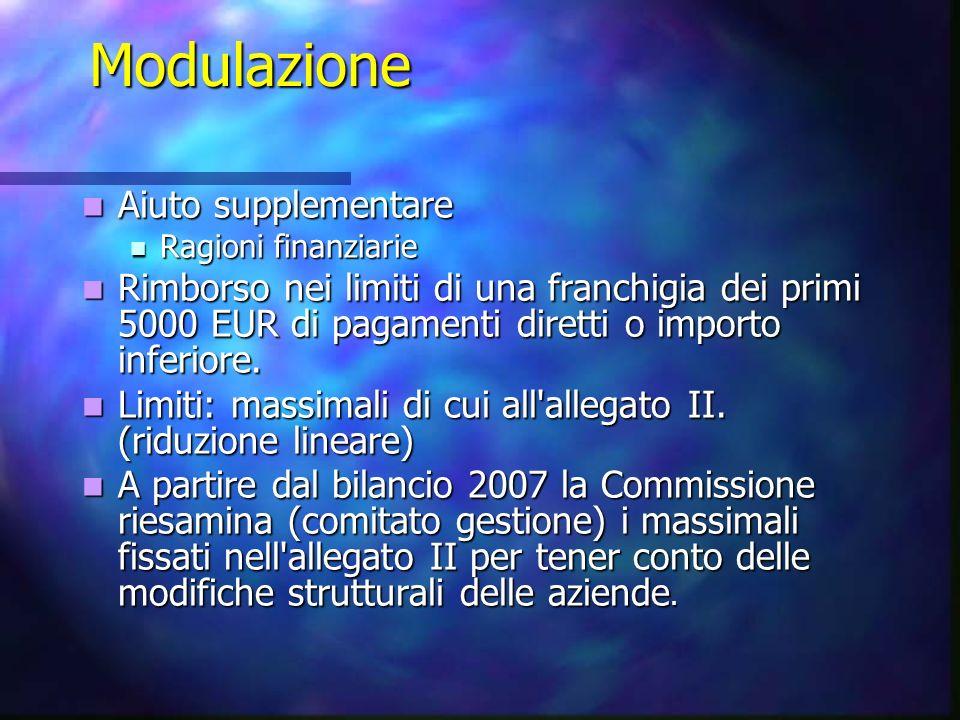 Modulazione Aiuto supplementare Aiuto supplementare Ragioni finanziarie Ragioni finanziarie Rimborso nei limiti di una franchigia dei primi 5000 EUR d
