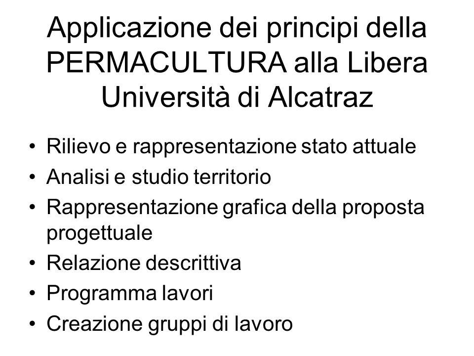 Applicazione dei principi della PERMACULTURA alla Libera Università di Alcatraz Rilievo e rappresentazione stato attuale Analisi e studio territorio R