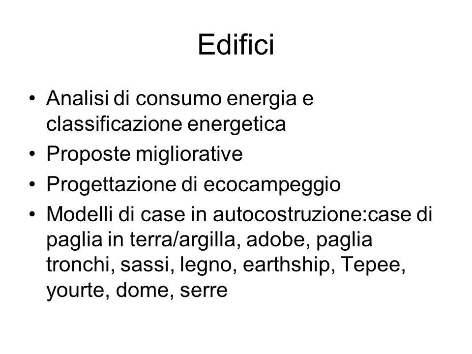 Edifici Analisi di consumo energia e classificazione energetica Proposte migliorative Progettazione di ecocampeggio Modelli di case in autocostruzione
