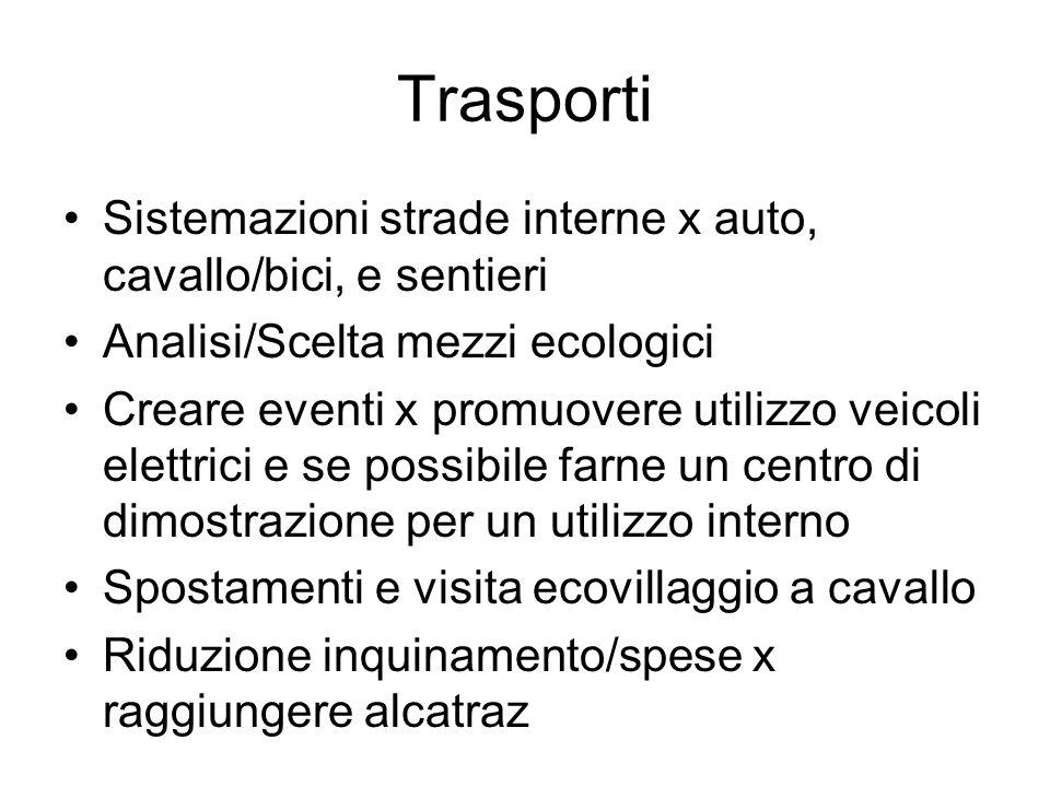 Trasporti Sistemazioni strade interne x auto, cavallo/bici, e sentieri Analisi/Scelta mezzi ecologici Creare eventi x promuovere utilizzo veicoli elet