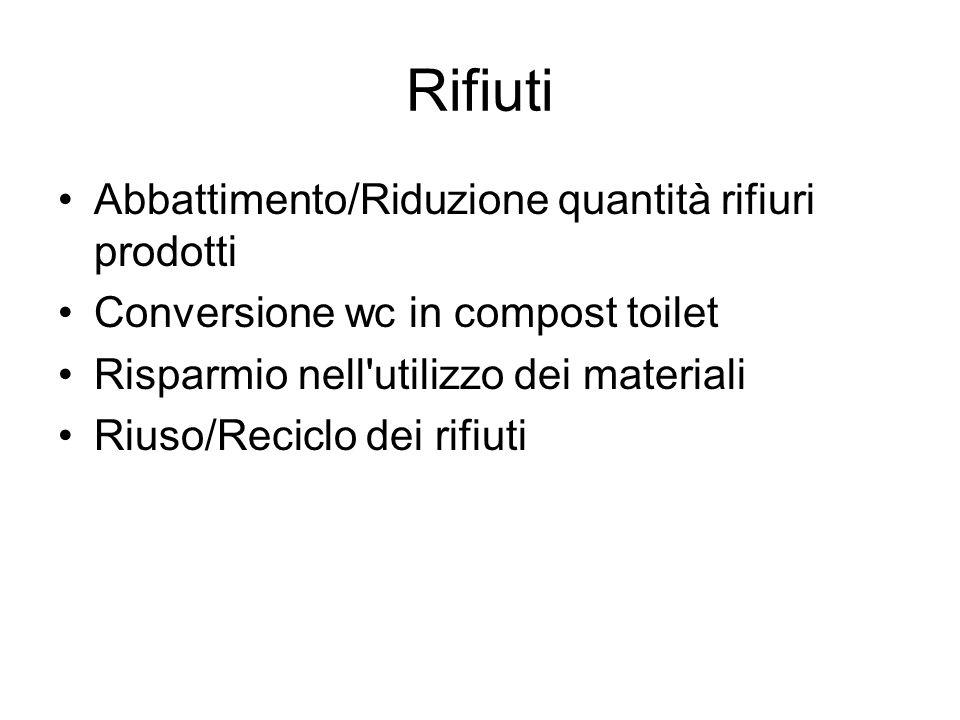 Rifiuti Abbattimento/Riduzione quantità rifiuri prodotti Conversione wc in compost toilet Risparmio nell'utilizzo dei materiali Riuso/Reciclo dei rifi
