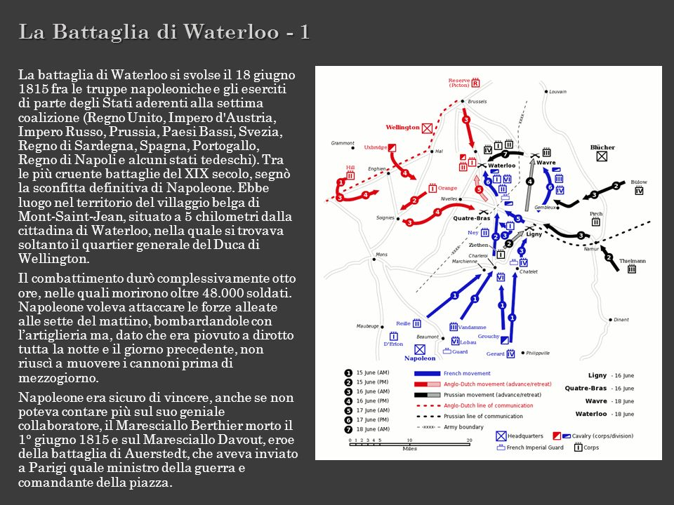La Battaglia di Waterloo - 1 La battaglia di Waterloo si svolse il 18 giugno 1815 fra le truppe napoleoniche e gli eserciti di parte degli Stati adere
