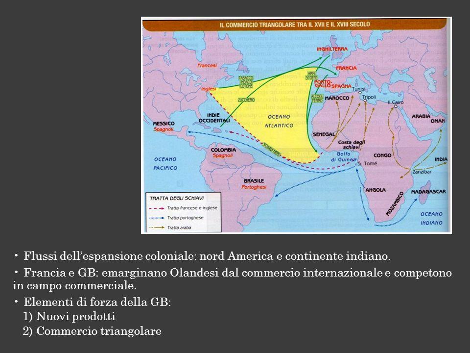Flussi dellespansione coloniale: nord America e continente indiano. Francia e GB: emarginano Olandesi dal commercio internazionale e competono in camp