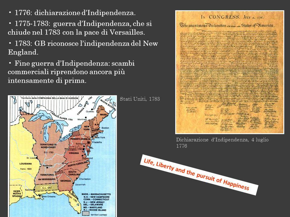 Dichiarazione dIndipendenza, 4 luglio 1776 1776: dichiarazione dIndipendenza. 1775-1783: guerra dIndipendenza, che si chiude nel 1783 con la pace di V