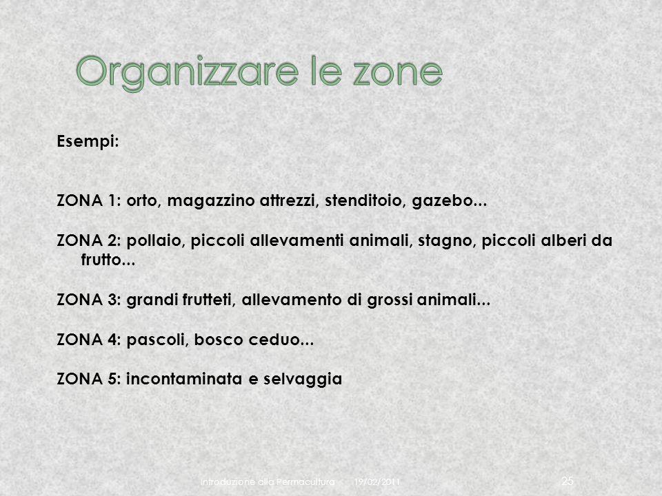 19/02/2011 Introduzione alla Permacultura 25 Esempi: ZONA 1: orto, magazzino attrezzi, stenditoio, gazebo... ZONA 2: pollaio, piccoli allevamenti anim