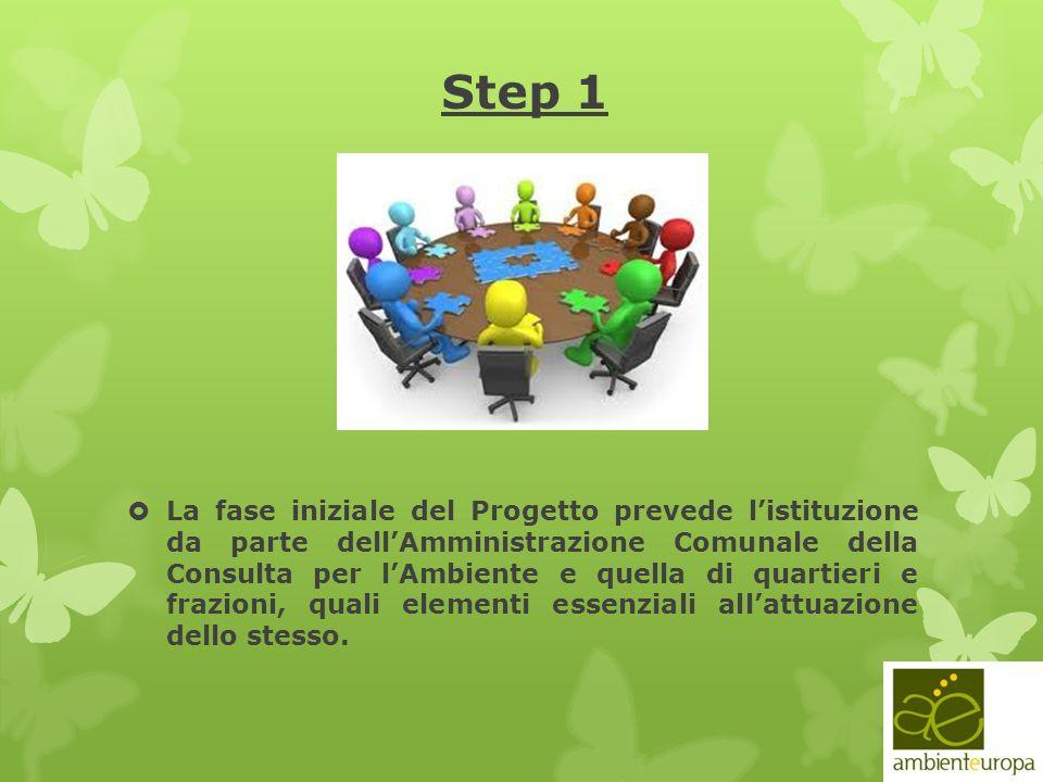 Step 1 La fase iniziale del Progetto prevede listituzione da parte dellAmministrazione Comunale della Consulta per lAmbiente e quella di quartieri e frazioni, quali elementi essenziali allattuazione dello stesso.
