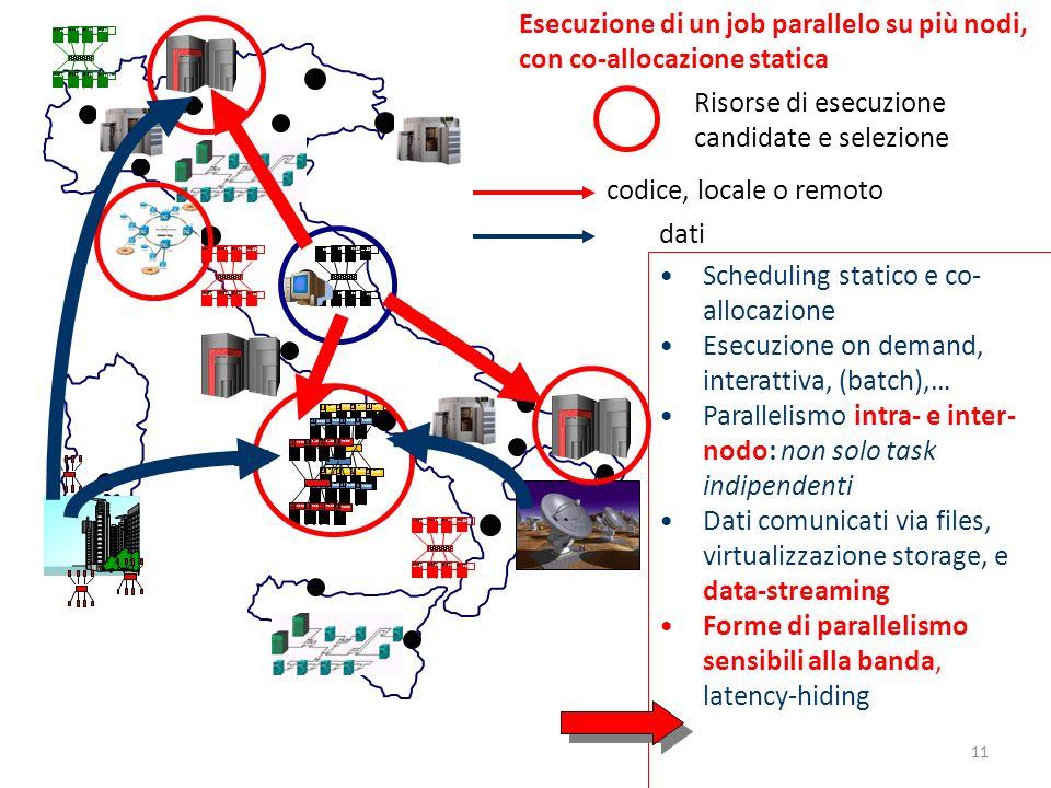 2100 Esecuzione di un job parallelo su più nodi, con co-allocazione statica Risorse di esecuzione candidate e selezione dati Scheduling statico e co-