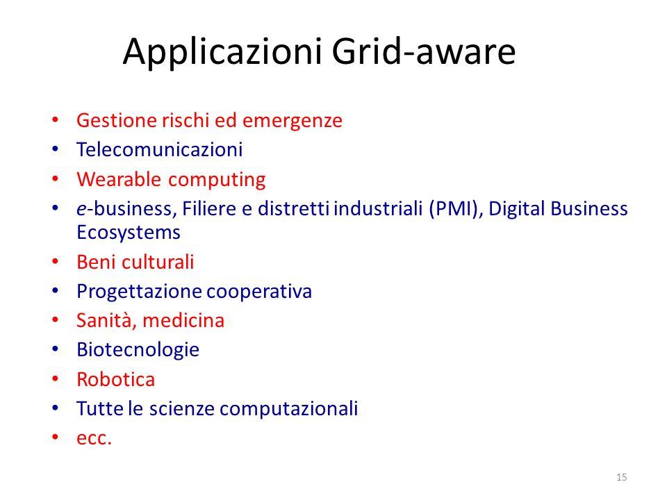 15 Applicazioni Grid-aware Gestione rischi ed emergenze Telecomunicazioni Wearable computing e-business, Filiere e distretti industriali (PMI), Digita