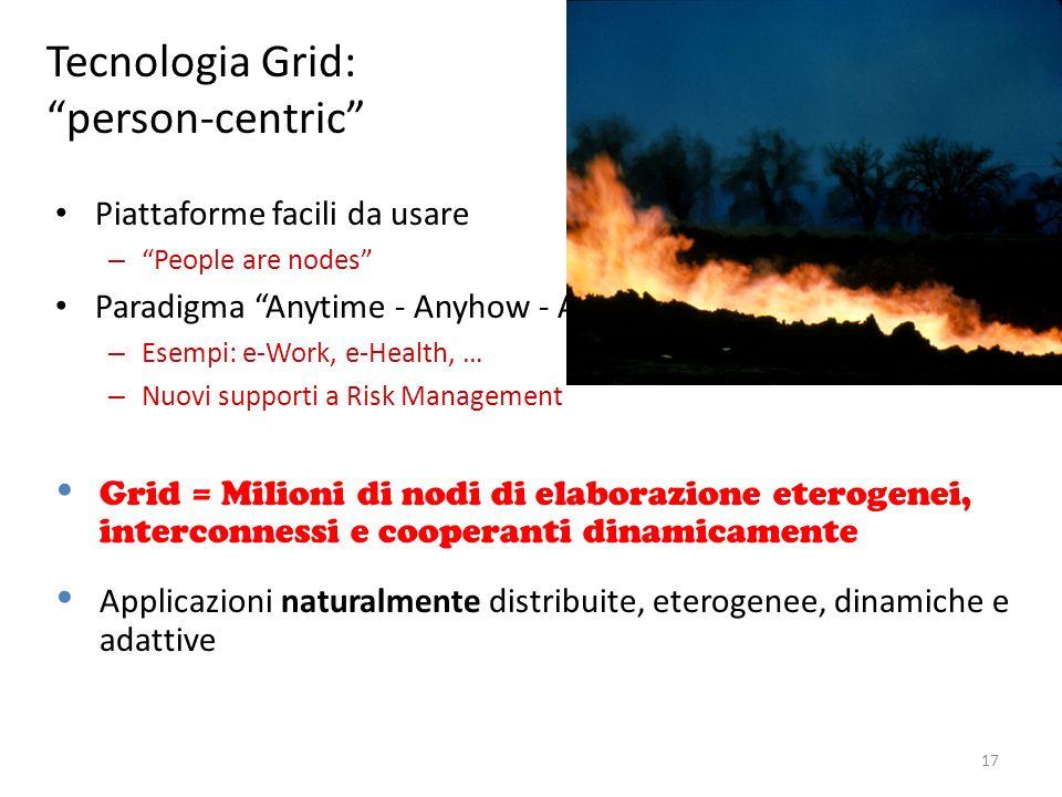 17 Tecnologia Grid: person-centric Piattaforme facili da usare – People are nodes Paradigma Anytime - Anyhow - Anywhere – Esempi: e-Work, e-Health, …