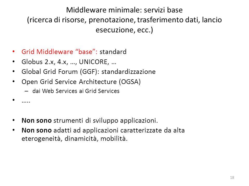 18 Middleware minimale: servizi base (ricerca di risorse, prenotazione, trasferimento dati, lancio esecuzione, ecc.) Grid Middleware base: standard Gl