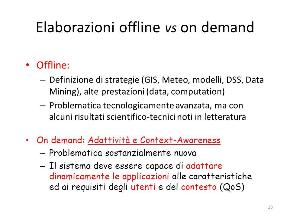 Elaborazioni offline vs on demand Offline: – Definizione di strategie (GIS, Meteo, modelli, DSS, Data Mining), alte prestazioni (data, computation) –