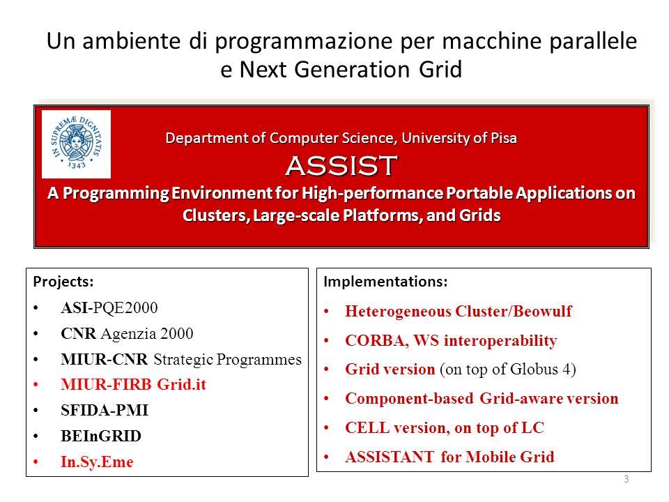 3 Un ambiente di programmazione per macchine parallele e Next Generation Grid Projects: ASI-PQE2000 CNR Agenzia 2000 MIUR-CNR Strategic Programmes MIU