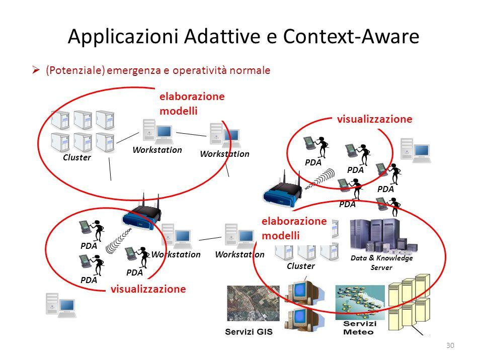 30 Applicazioni Adattive e Context-Aware PDA Workstation Cluster Data & Knowledge Server Cluster Workstation (Potenziale) emergenza e operatività norm