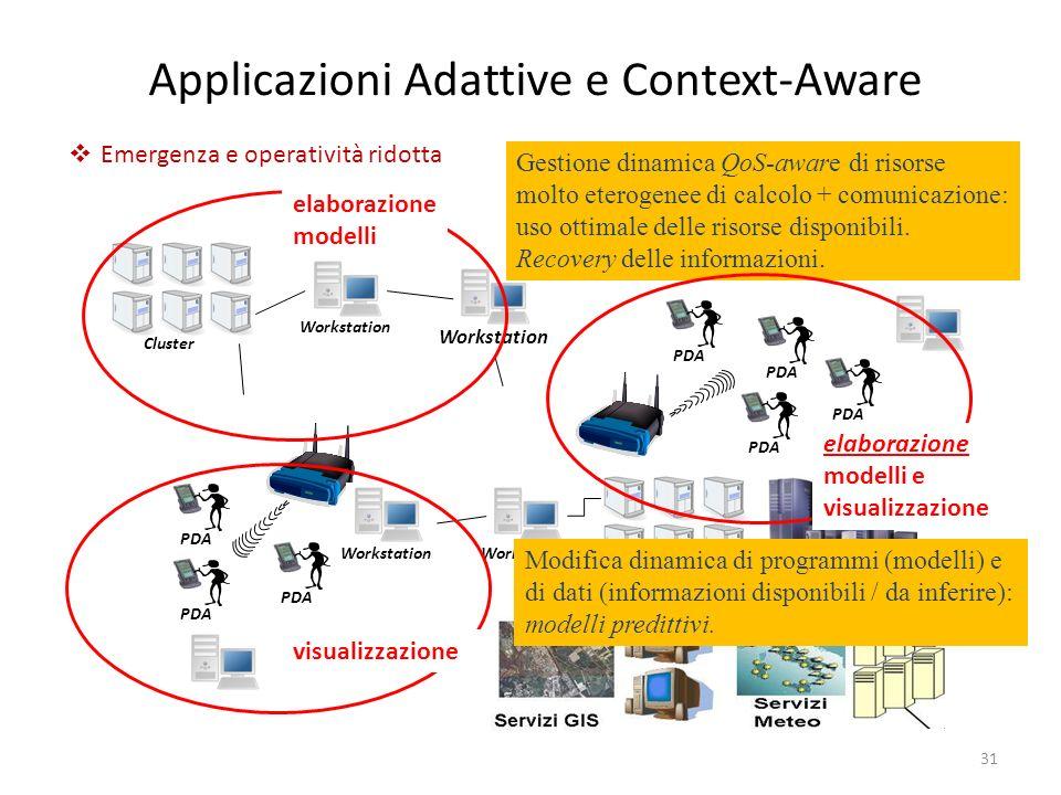 31 Applicazioni Adattive e Context-Aware PDA Workstation Cluster Data & Knowledge Server Cluster Workstation Emergenza e operatività ridotta Gestione