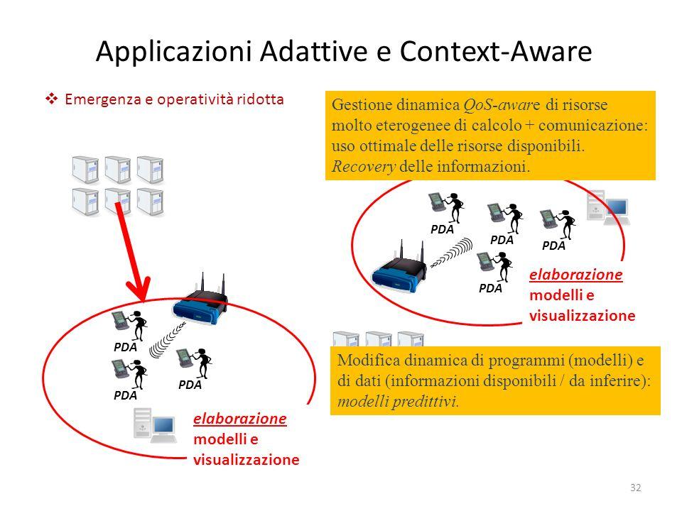 32 Applicazioni Adattive e Context-Aware PDA Emergenza e operatività ridotta elaborazione modelli e visualizzazione elaborazione modelli e visualizzaz