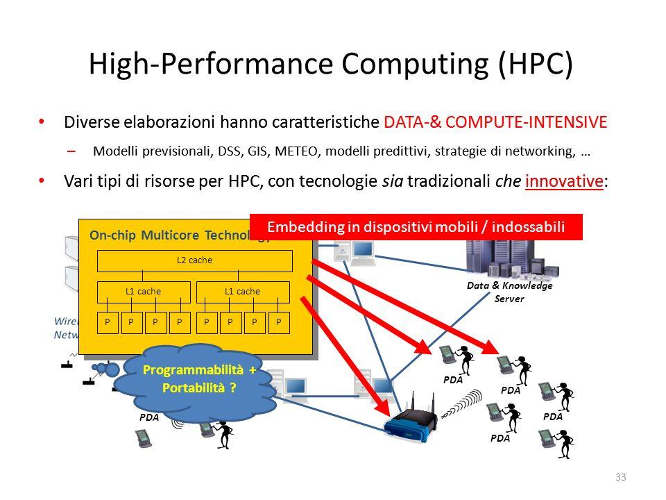 High-Performance Computing (HPC) Diverse elaborazioni hanno caratteristiche DATA-& COMPUTE-INTENSIVE – Modelli previsionali, DSS, GIS, METEO, modelli