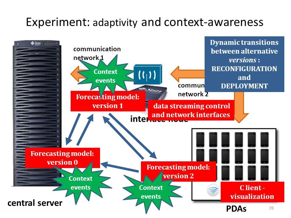 PDAs central server interface node communication network 1 communication network 2 Experiment: adaptivity and context-awareness Forecasting model: ver