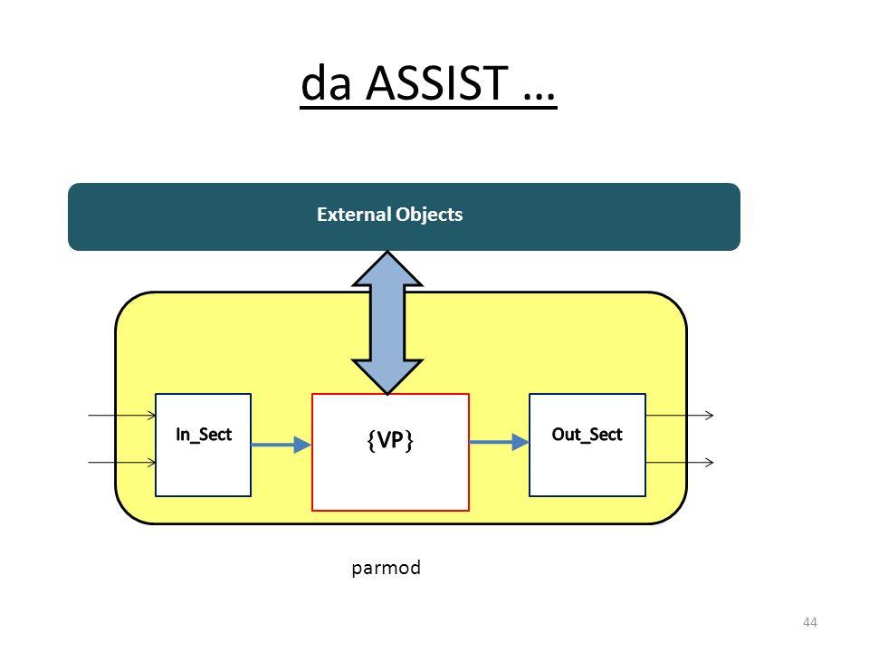 da ASSIST … 44 External Objects parmod