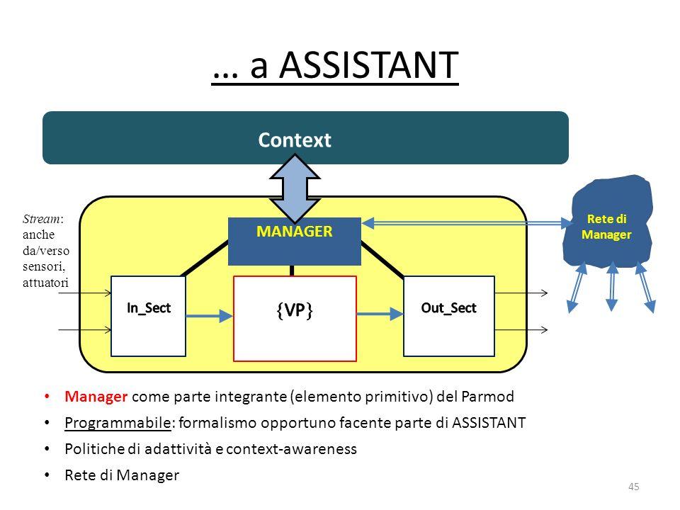 … a ASSISTANT 45 Manager come parte integrante (elemento primitivo) del Parmod Programmabile: formalismo opportuno facente parte di ASSISTANT Politich