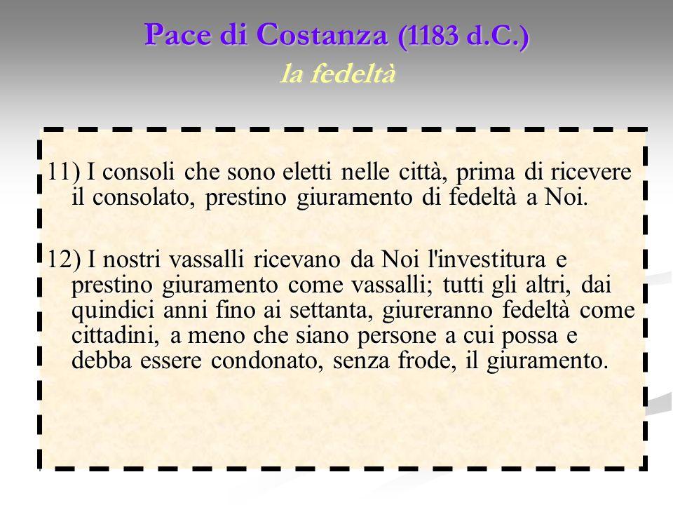 Pace di Costanza (1183 d.C.) la fedeltà 11) I consoli che sono eletti nelle città, prima di ricevere il consolato, prestino giuramento di fedeltà a No