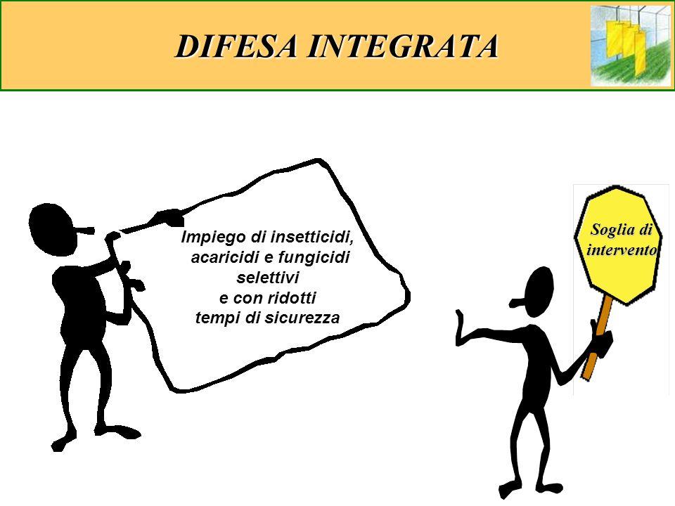 Impiego di insetticidi, acaricidi e fungicidi selettivi e con ridotti tempi di sicurezza DIFESA INTEGRATA Soglia di intervento