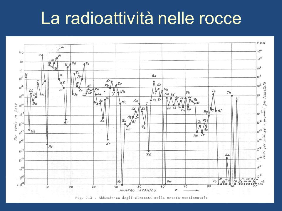 La radioattività nelle rocce
