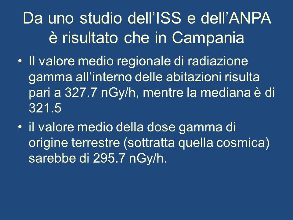 Da uno studio dellISS e dellANPA è risultato che in Campania Il valore medio regionale di radiazione gamma allinterno delle abitazioni risulta pari a