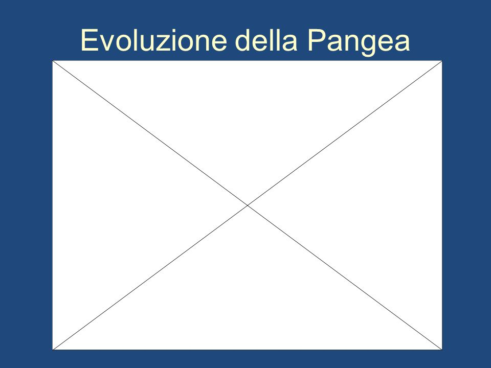 Evoluzione della Pangea
