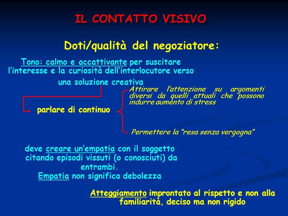 IL CONTATTO VISIVO Doti/qualità del negoziatore: Tono: calmo e accattivante per suscitare linteresse e la curiosità dellinterlocutore verso una soluzi