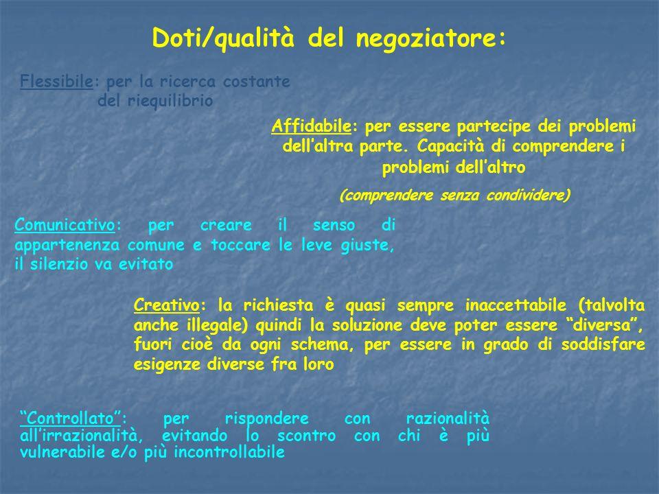 Flessibile: per la ricerca costante del riequilibrio Doti/qualità del negoziatore: Affidabile: per essere partecipe dei problemi dellaltra parte. Capa