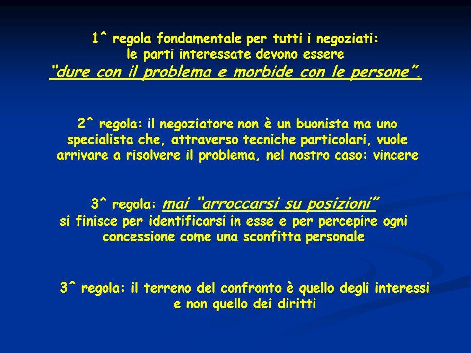 1^ regola fondamentale per tutti i negoziati: le parti interessate devono essere dure con il problema e morbide con le persone. 2^ regola: il negoziat