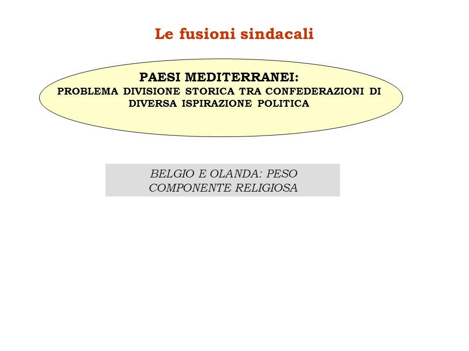 Le fusioni sindacali PAESI MEDITERRANEI: PROBLEMA DIVISIONE STORICA TRA CONFEDERAZIONI DI DIVERSA ISPIRAZIONE POLITICA BELGIO E OLANDA: PESO COMPONENT