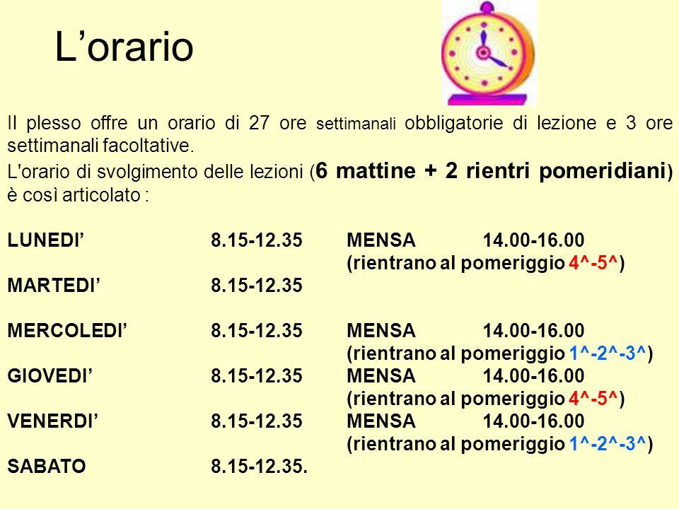 Esempio di schema orario orelunedìmartedìmercoledìgiovedìvenerdìsabato 8.15ITAMATITA INGMAT 9.15ITAMATITA INGMAT 10.35IMM STORIA GEOGRAFIA MAT SCIENZEIRC 12.35MUS STORIA GEOGRAFIA MAT SCIENZE 12.35 MENSA 14.00 BIBLIOT.