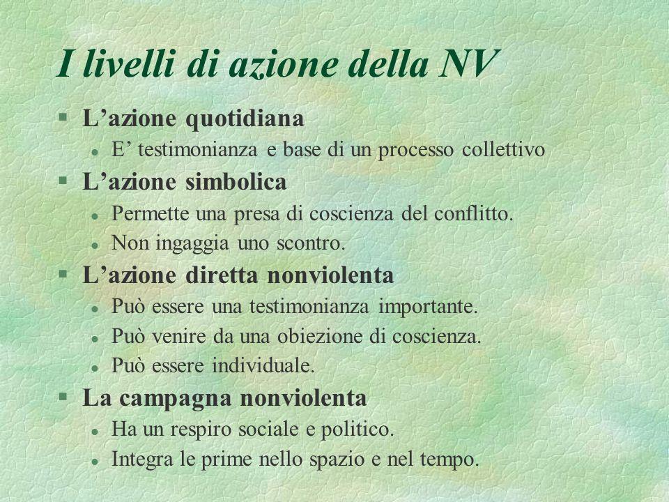 I livelli di azione della NV §Lazione quotidiana l E testimonianza e base di un processo collettivo §Lazione simbolica l Permette una presa di coscien