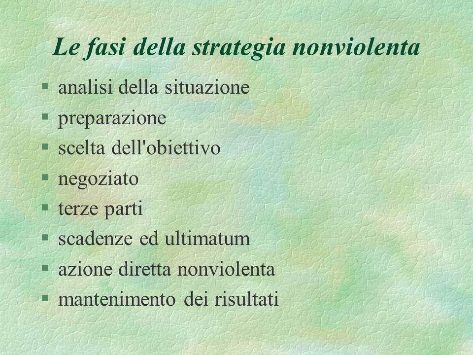 Le fasi della strategia nonviolenta §analisi della situazione §preparazione §scelta dell'obiettivo §negoziato §terze parti §scadenze ed ultimatum §azi