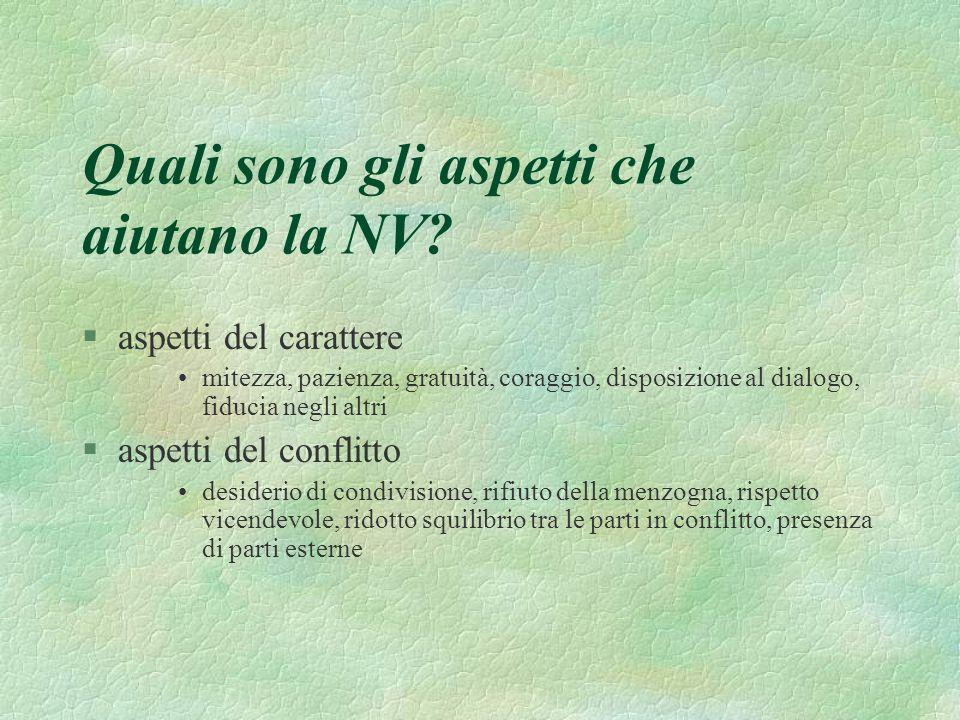 Quali sono gli aspetti che aiutano la NV? §aspetti del carattere mitezza, pazienza, gratuità, coraggio, disposizione al dialogo, fiducia negli altri §