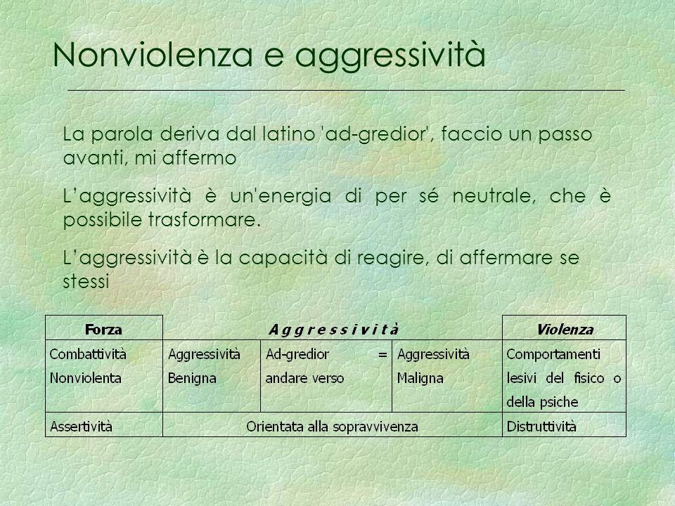 Nonviolenza e aggressività La parola deriva dal latino 'ad-gredior', faccio un passo avanti, mi affermo Laggressività è un'energia di per sé neutrale,