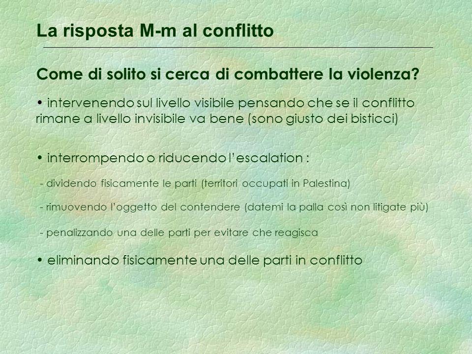 Come di solito si cerca di combattere la violenza? intervenendo sul livello visibile pensando che se il conflitto rimane a livello invisibile va bene