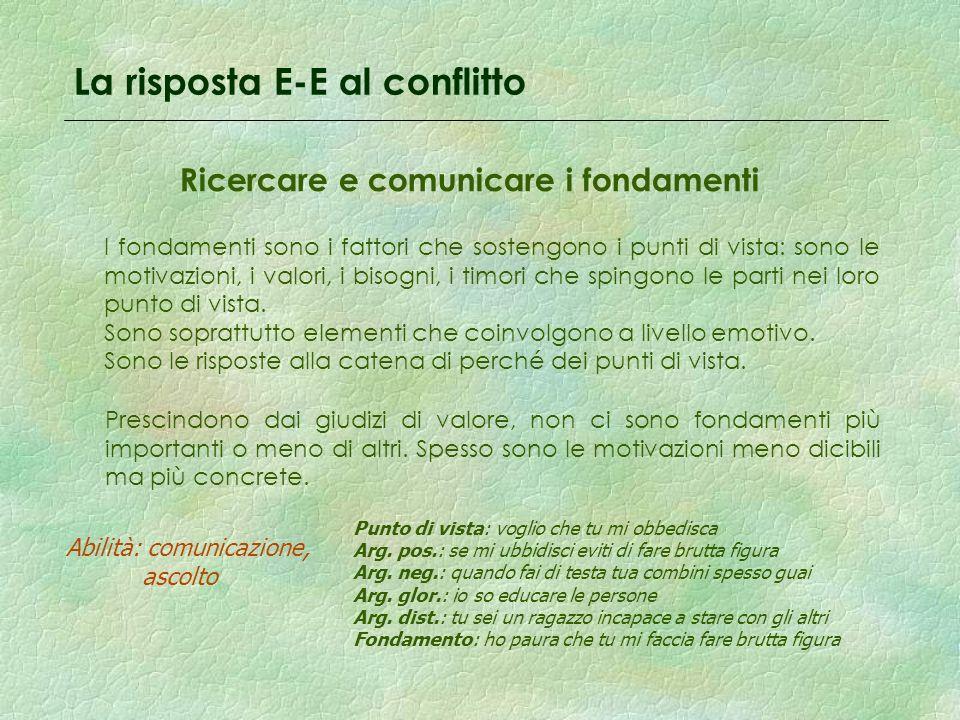 La risposta E-E al conflitto Ricercare e comunicare i fondamenti I fondamenti sono i fattori che sostengono i punti di vista: sono le motivazioni, i v