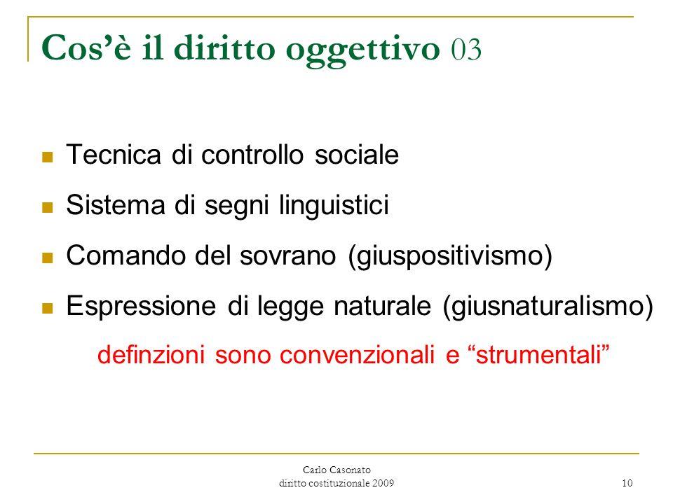 Carlo Casonato diritto costituzionale 2009 10 Cosè il diritto oggettivo 03 Tecnica di controllo sociale Sistema di segni linguistici Comando del sovra
