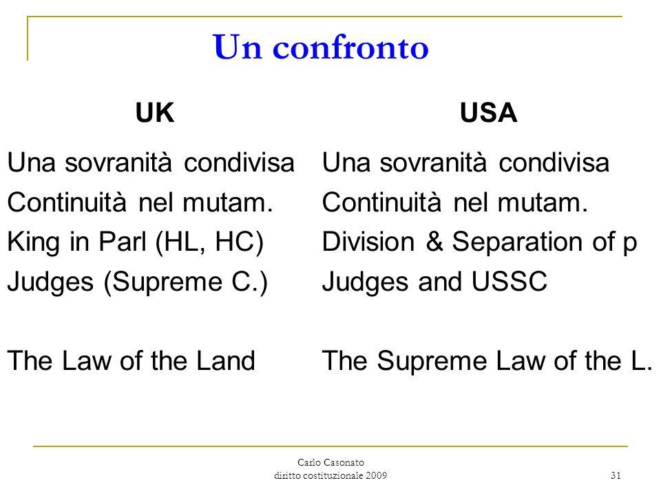 Carlo Casonato diritto costituzionale 2009 31 Un confronto USA Una sovranità condivisa Continuità nel mutam. Division & Separation of p Judges and USS