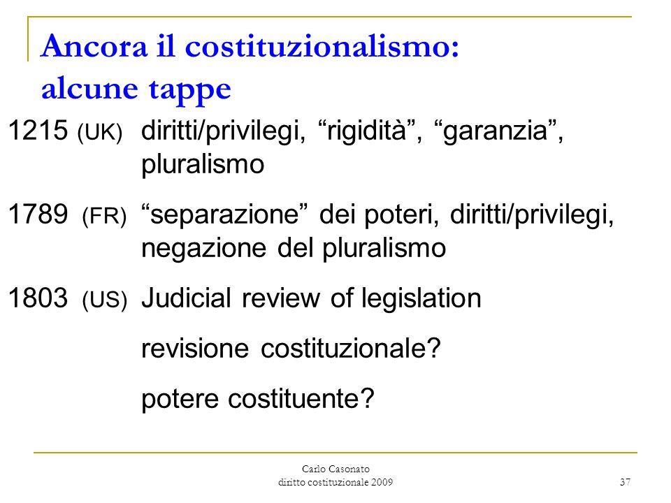 Carlo Casonato diritto costituzionale 2009 37 Ancora il costituzionalismo: alcune tappe 1215 (UK) diritti/privilegi, rigidità, garanzia, pluralismo 17