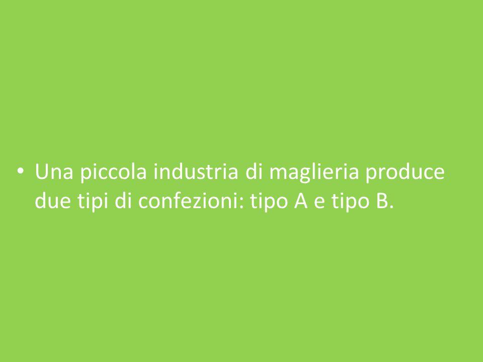 Una piccola industria di maglieria produce due tipi di confezioni: tipo A e tipo B.