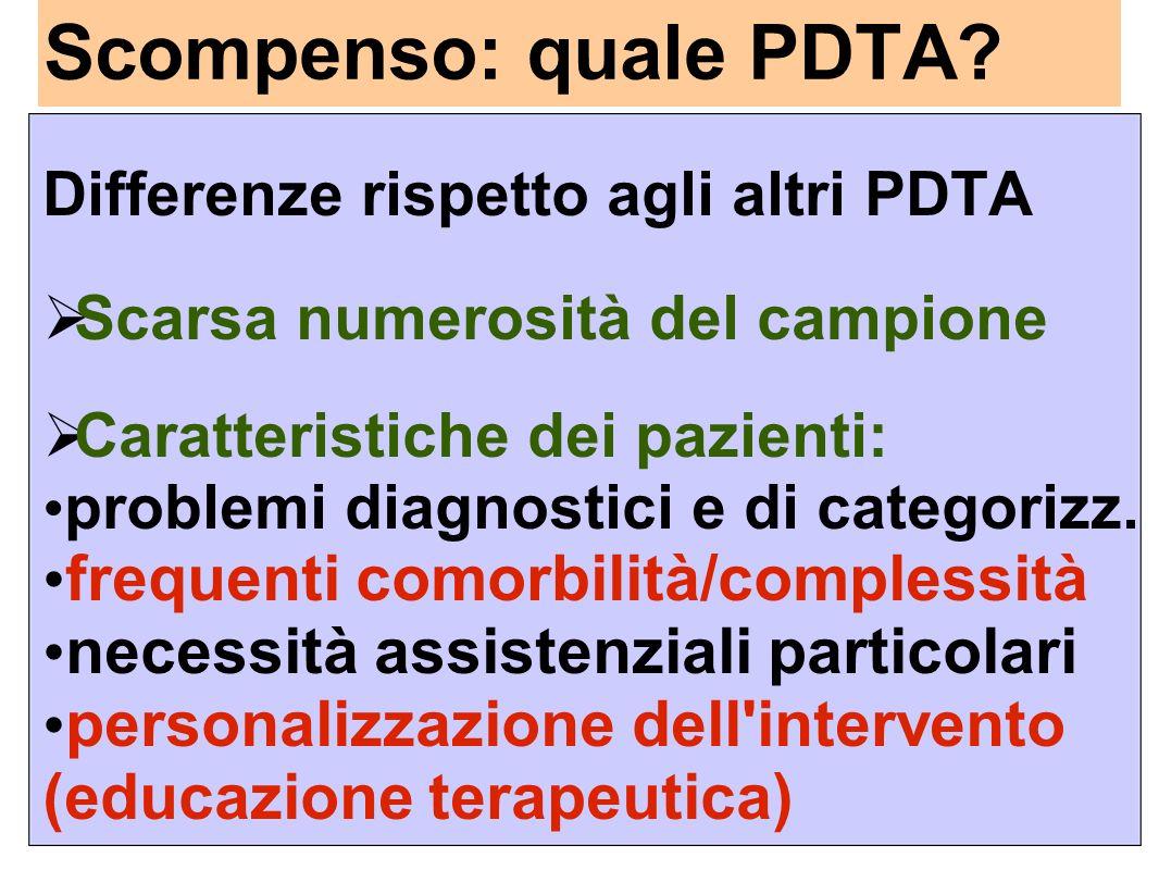 Scompenso: quale PDTA.